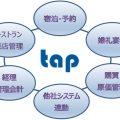 営業系から管理系までのトータルシステム