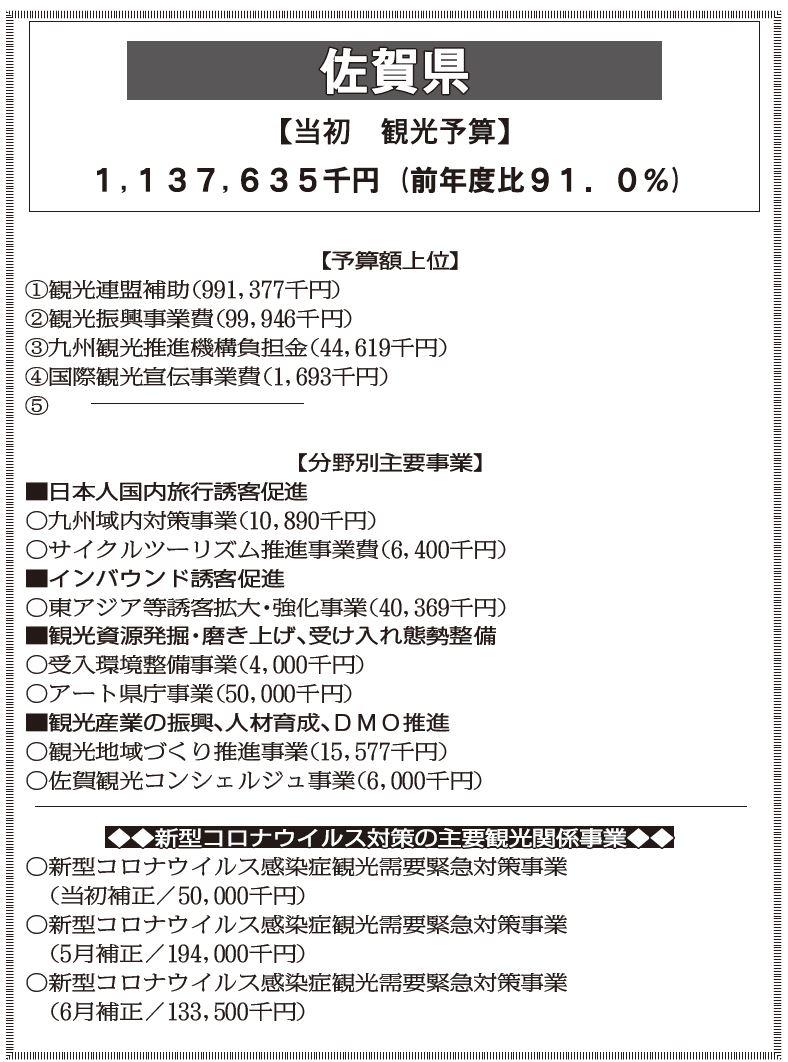 佐賀 県 コロナ ウィルス